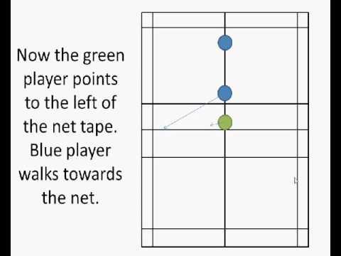 Badminton training double strategy (1) exercise position beginners. Badminton racket sport