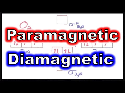 Molecular Orbital Theory VI: Paramagnetism and Diamagnetism