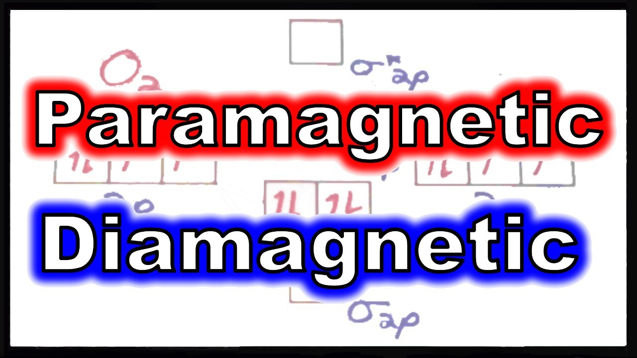 paramagnetic molecular orbital diagram [ 1280 x 720 Pixel ]