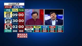 Election Results 2019: Vijayawada Election Results Updates | M…