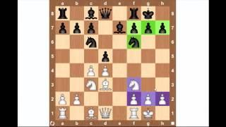 Шахматные дебюты . Как играть дебют