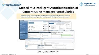 Guided ML: Intelligent Autoclassification of Content Using Managed Vocabularies