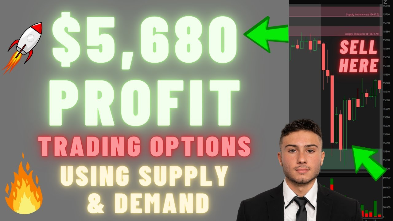 Heres How Pro Traders Use Options To Profit From Bitcoin