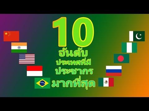 10อันดับประเทศที่มีประชากรมากที่สุดในโลก
