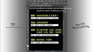 抠图小结Image matting summary