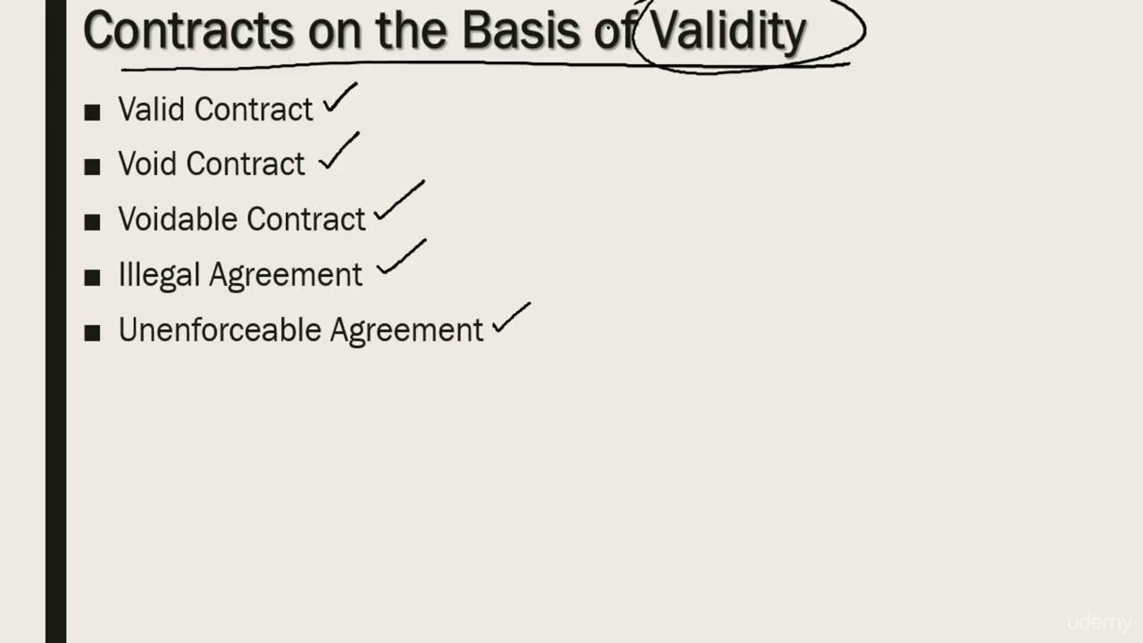 difference between void and voidable contract Voidable contracts: voidable contracts are those where minor breaches exist, eg, breach of the duty of utmost good faith in such circumstances it is the option of the aggrieved party to decide whether the contract is to be treated as valid.