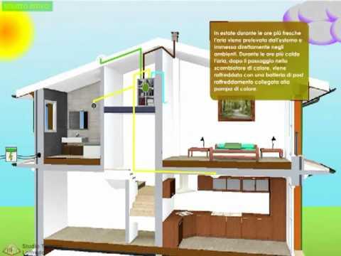 Risparmio energetico tramite ventilazione meccanica for Ventilazione meccanica