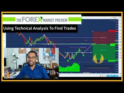HOW TO TRADE - Using Technical Analysis To Find Trades