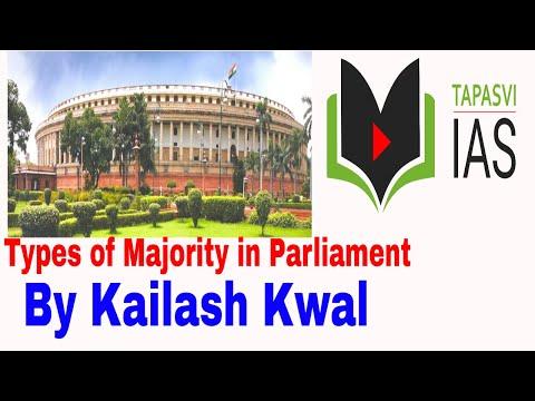Majority in the Parliament, Lok sabha in hindi for UPSC | By Kailash Kwal