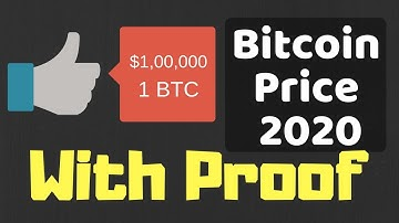Bitcoin Price in 2020 with Proof | Bitcoin Price Prediction in 2020 | Bitcoin छू लेगा आसमान