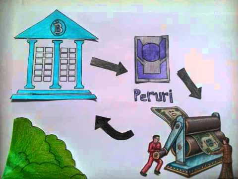 Apa itu Bank Indonesia?