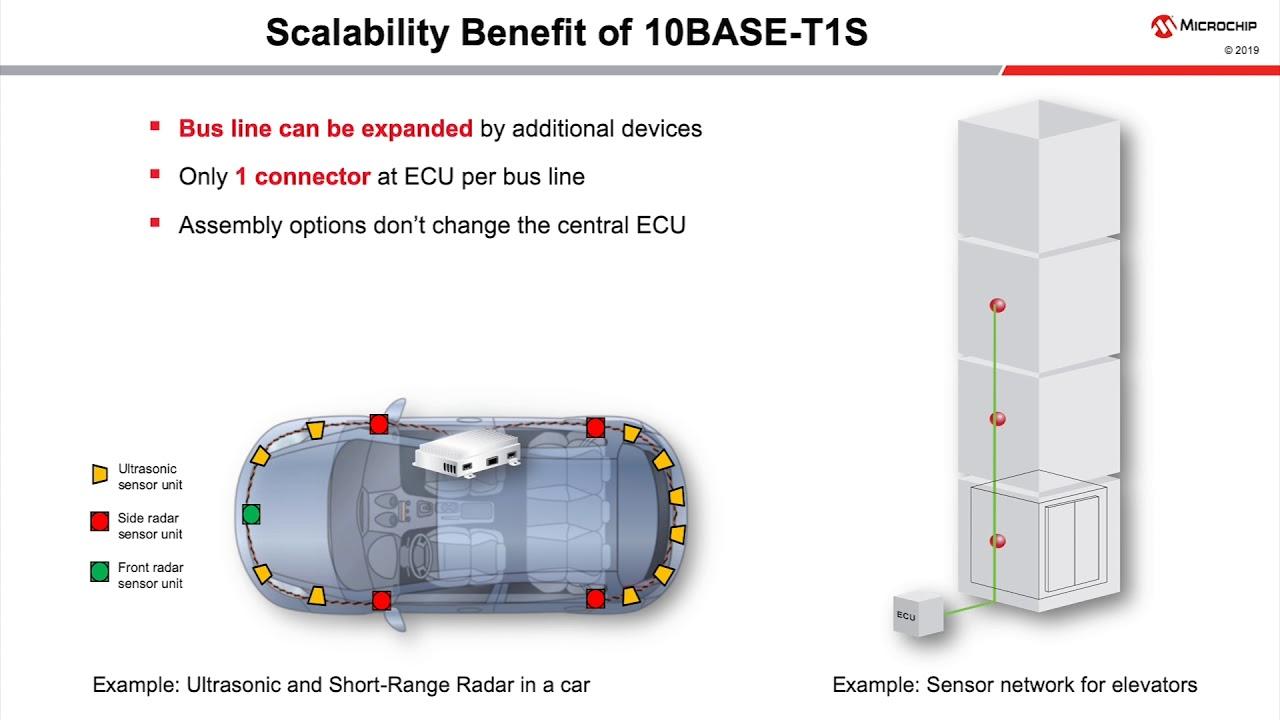 10Base-T1Sの紹介