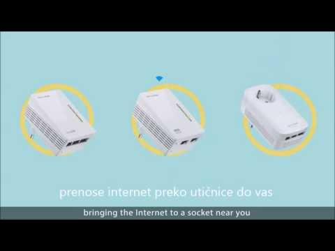 Powerline adapteri - Kako napraviti mrežu preko struje i povezati uređaje - www.nebo.co.rs