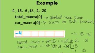 Programming Interview:Dynamic Programming:Maximum-sum contiguous array - kadane