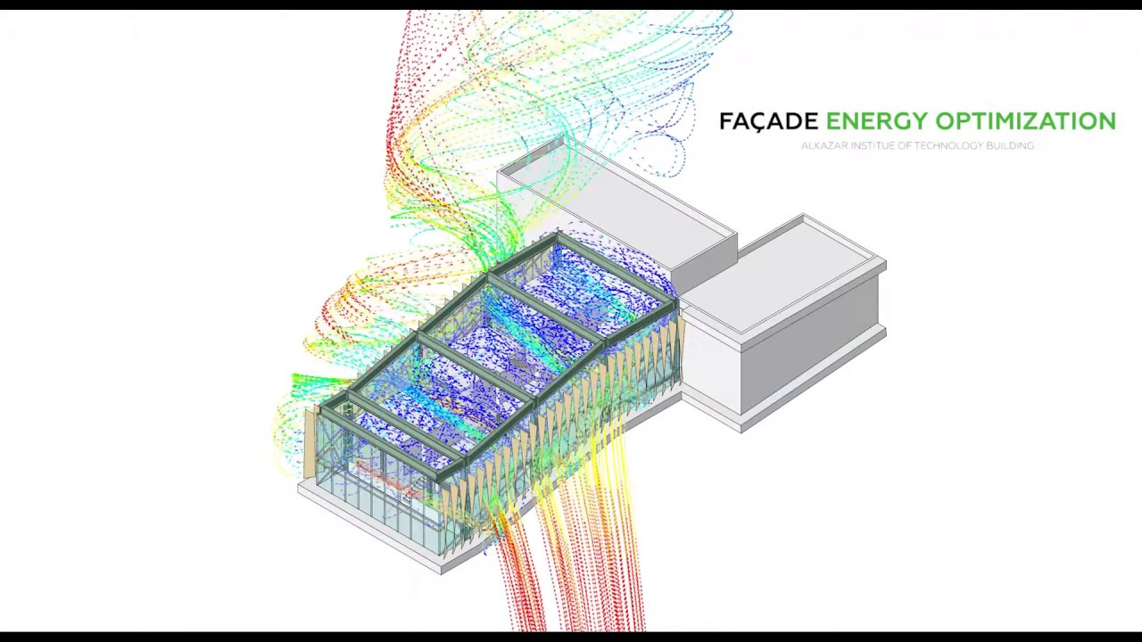 Simulation Facade Facade Energy Optimization Using With Building Energy Simulation Computational Fluid Dynamics