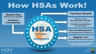 Hsa - Health Savings Accounts - Georgia Health Insurance