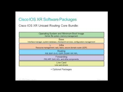 23-CCNA Service Provider SPNGN2 (Cisco IOS XE and Cisco IOS XR) By Eng-Ayman Elshawadfy | Arabic