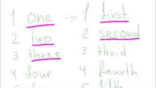 Большой урок английского языка Numbers/Числа