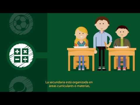 """<h3 class=""""list-group-item-title"""">Las familias y la escuela - Versión Español</h3>"""
