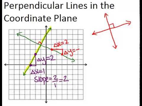 how to find the parpendicular cordinantes