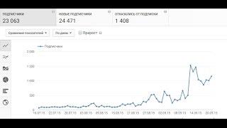 50.000 подписчиков на канале!