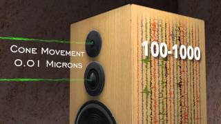 How to isolate speakers from ground borne vibration: Seismic Isolation Podium for speakers