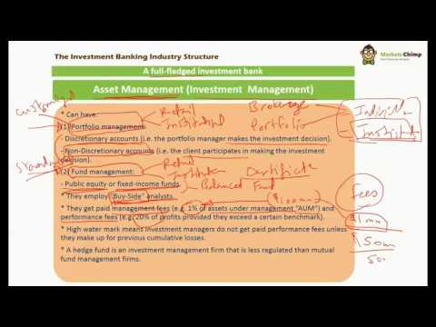 Investment Banking Industry Overview (Asset Management)