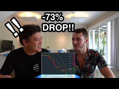 MATIC drops -73% in 1 hour. MANIPULATION?!