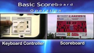 Basic Football Scoreboard Operation