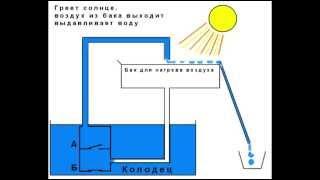 Солнечная водокачка - демо2 (Чернигов,27.05.13)