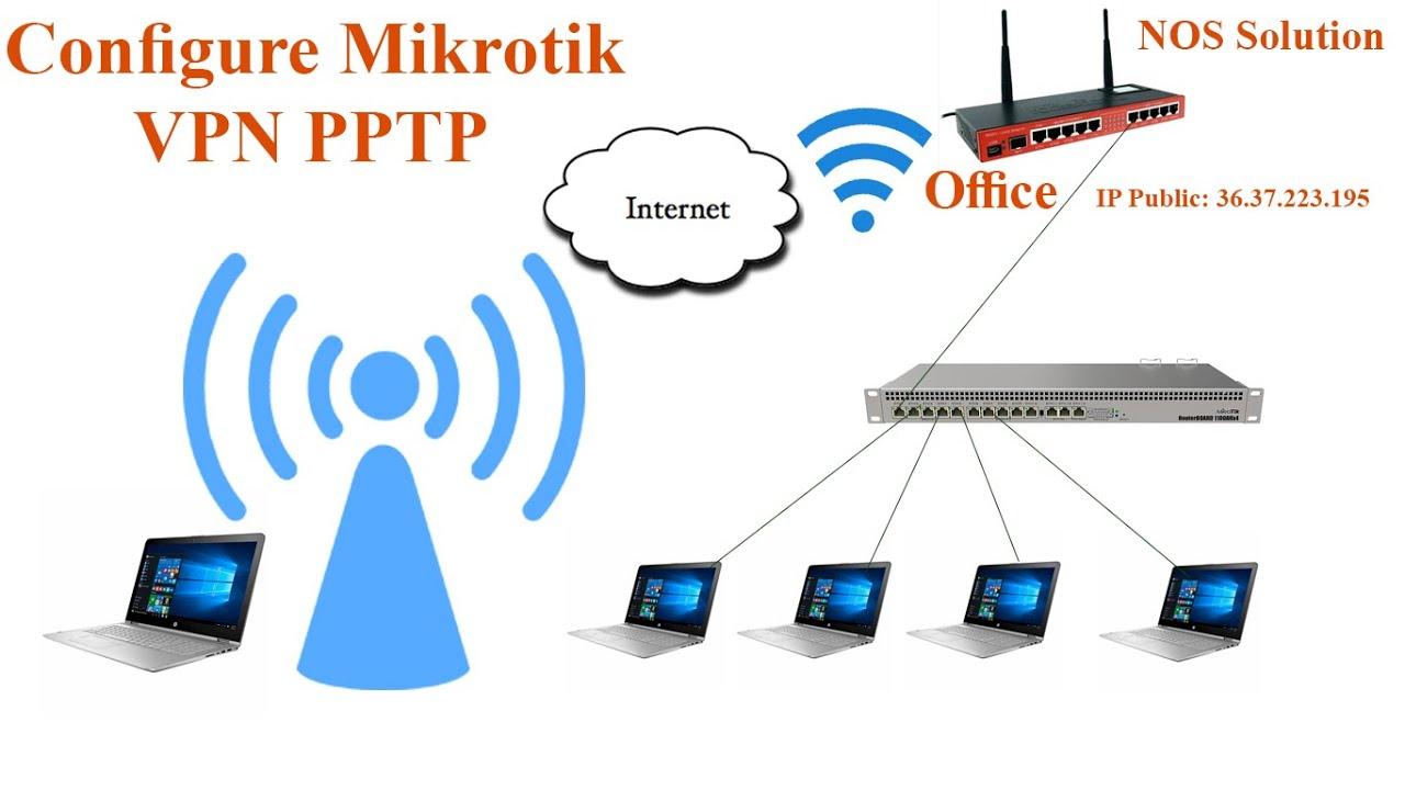 Configure PPTP VPN Server - YouTube