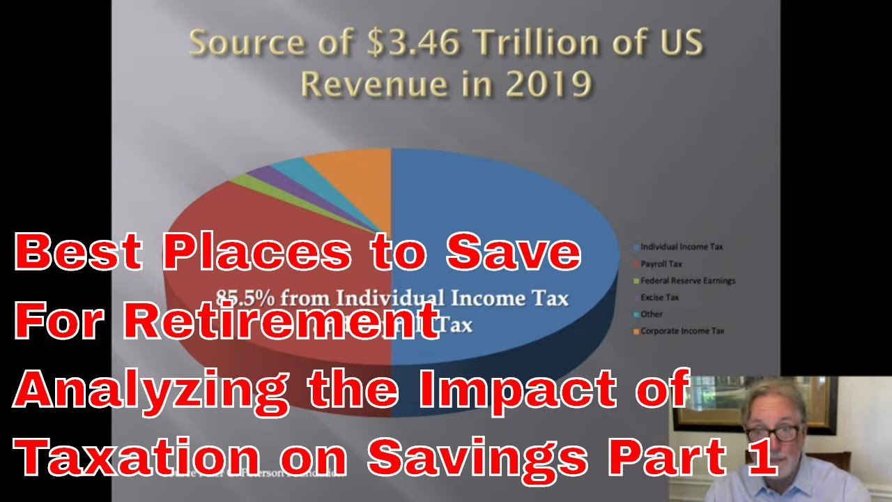 Best Place To Save For Retirement   Analyzing Impact of Taxation on Savings Part 1