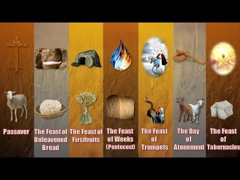 Why do the Biblical Feasts still matter? - YouTube