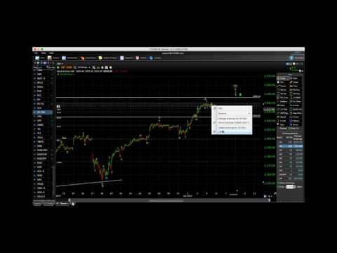 Market Update for June 8, 2017