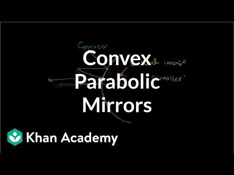 Convex parabolic mirrors   Geometric optics   Physics   Khan Academy