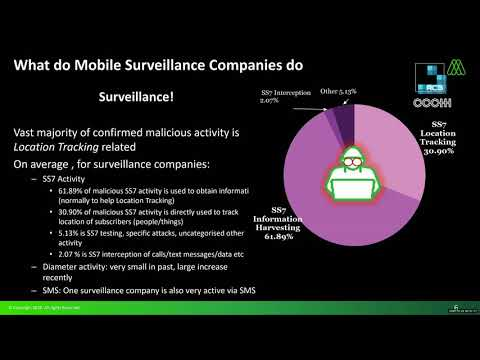 #rC3  Watching the Watchers - How Surveillance Companies track you using Mobile Networks