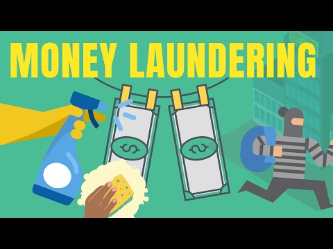 AML - Anti Money Laundering explained | By Diana Elrafei