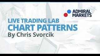 Forex Market Trading: Chart Patterns