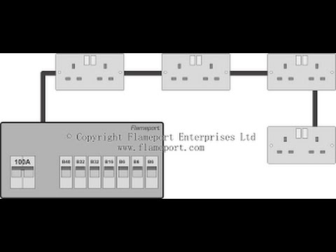 Radial wiring diagram - YouTube on electrical wiring, radial circuit parts, radial circuit diagram,
