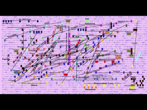 Bible Code Student's Shocking Discovery: Rev 12 Prophecy,  God's Roadmap to the End & Sept 23 2017