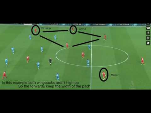 Klopp's Liverpool tactics