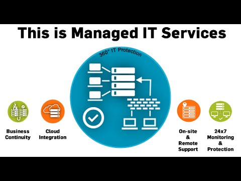 Why businesses trust U.S. Computer Connection of Stamford, CT for Managed IT Services