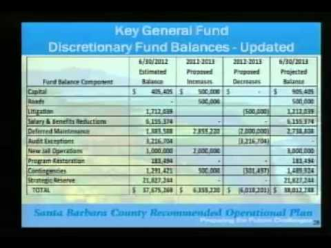 Santa Barbara County 2012/13 Budget Hearing Overview