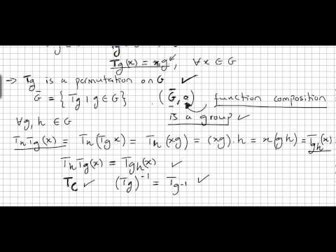 Group Theory 28, Cayley's Theorem