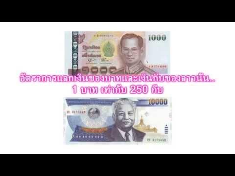 อัตราแลกเงินไทยกับเงินกีบลาว