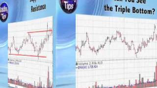 Episode 43: Triple Bottom - A Bullish Reversal Pattern