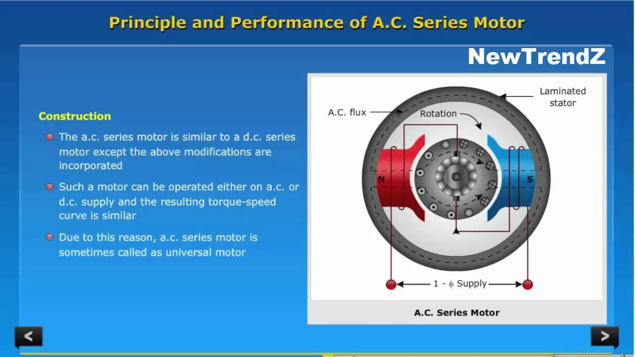 Principle And Operation Of Ac Series Motor With Heavy