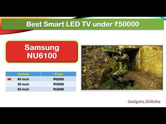3 Top Big Screen LED TV under 45000 Rupees in India Market