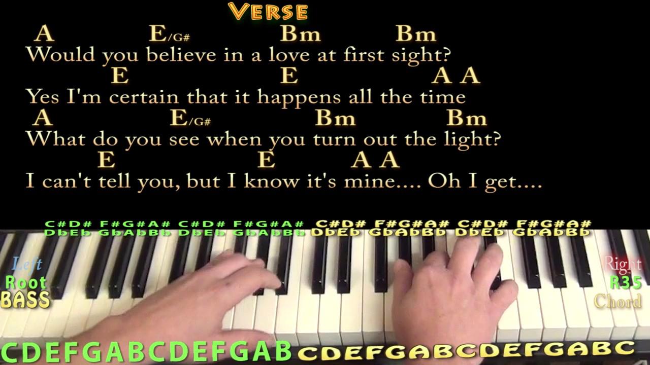 With a little help from my friends joe cocker piano lesson chord with a little help from my friends joe cocker piano lesson chord chart in a with chordslyrics hexwebz Choice Image
