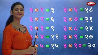 Tables 2 to 20 in Marathi | मराठी पाढे | Multiplication Tables in Marathi | Math's Learning Video